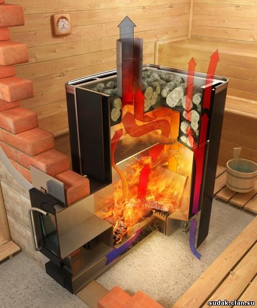 Баня печка своими руками фото